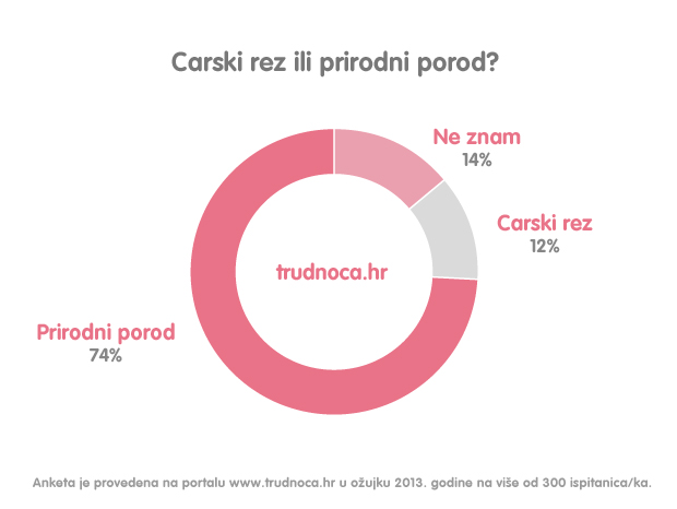 Pokrenut portal trudnoca.hr za roditelje i one koji će to postati