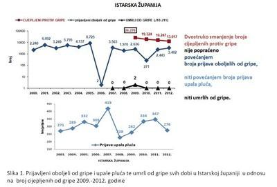 Prof.dr.sc. Mladen Smoljanović: Istina o cjepivu protiv gripe