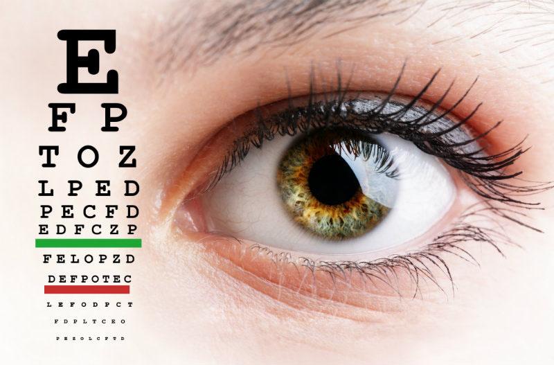 Kada ste zadnji put provjerili svoj vid?