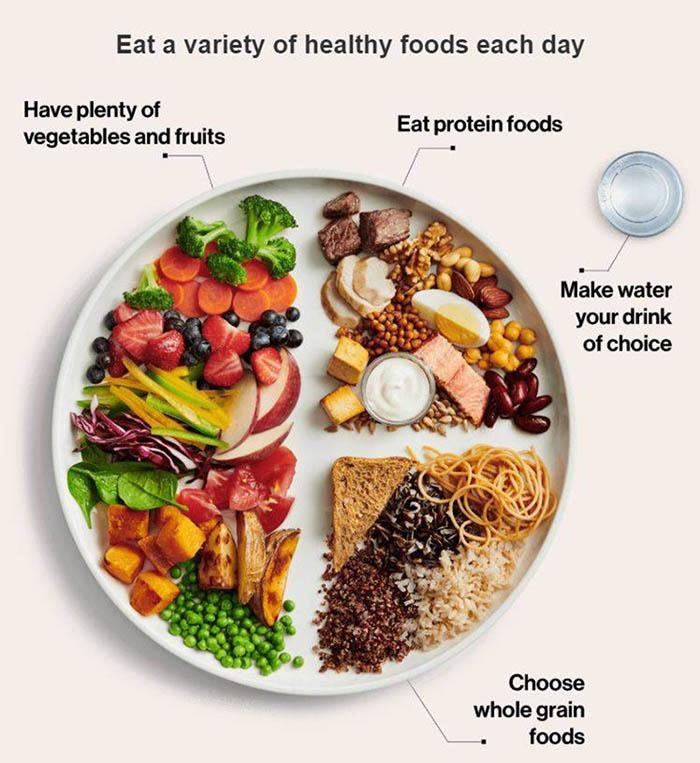 Što više voća, povrća i cjelovitih žitarica, a manje mesa - nove prehrambene smjernice po uzoru na Kanadu
