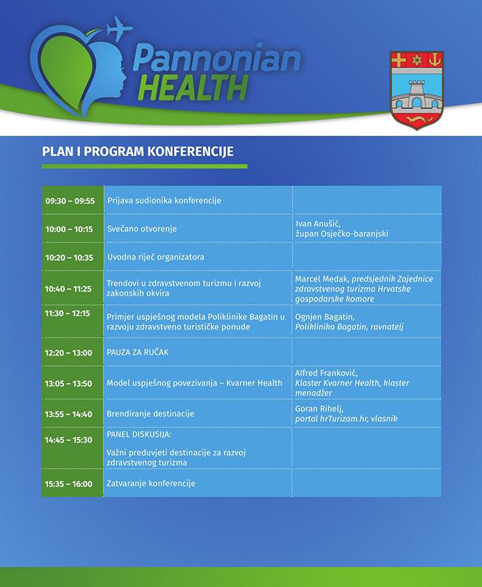 Klaster Pannonian Health i Osječko-baranjska županija organiziraju prvu Konferenciju zdravstvenog turizma